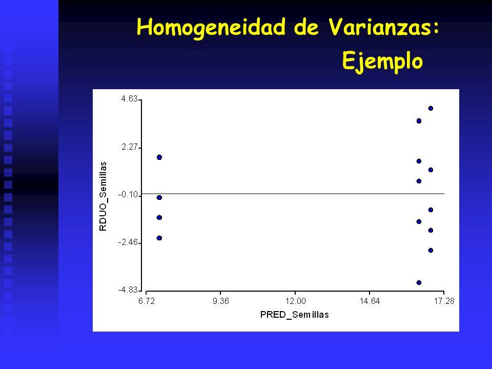 Homogeneidad de Varianzas: