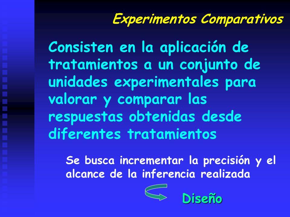 Experimentos Comparativos