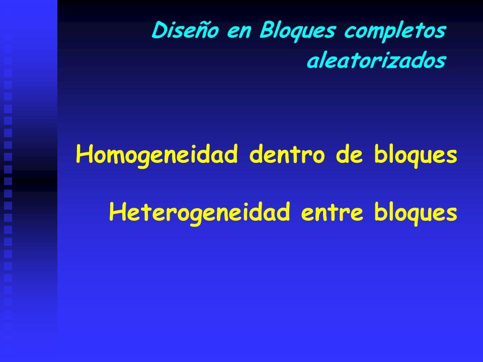 Homogeneidad dentro de bloques Heterogeneidad entre bloques