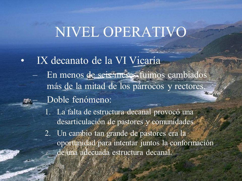 NIVEL OPERATIVO IX decanato de la VI Vicaría