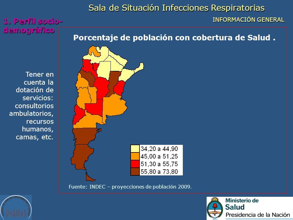 Porcentaje de población con cobertura de Salud .