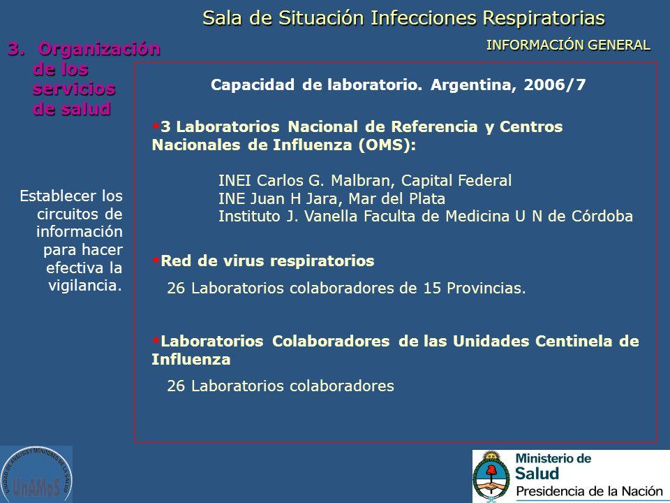 Capacidad de laboratorio. Argentina, 2006/7