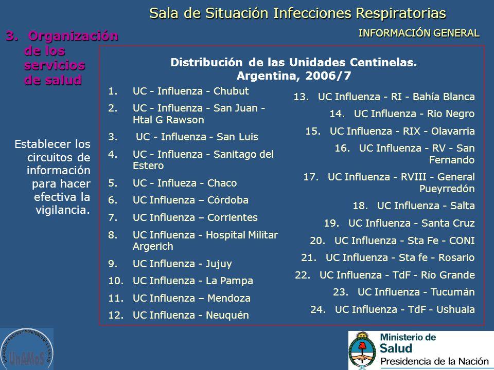 Distribución de las Unidades Centinelas. Argentina, 2006/7