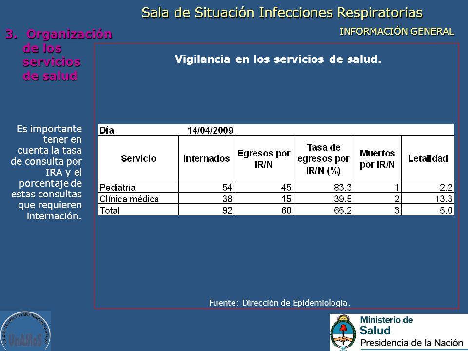 Vigilancia en los servicios de salud.