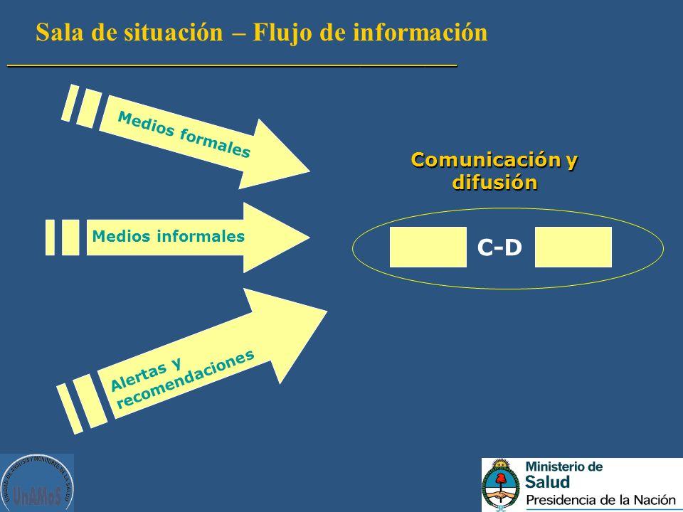 Comunicación y difusión