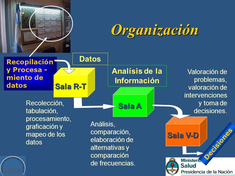 Analísis de la Información