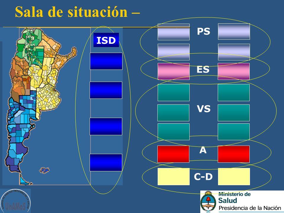 Sala de situación – PS ISD ES VS A C-D