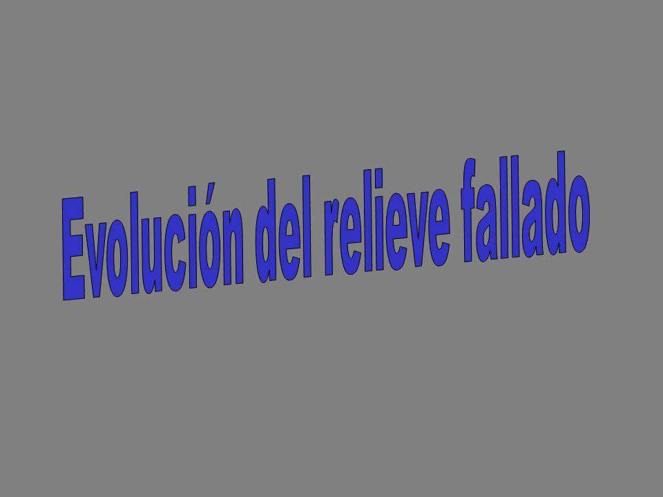 Evolución del relieve fallado