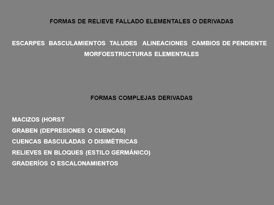 FORMAS DE RELIEVE FALLADO ELEMENTALES O DERIVADAS