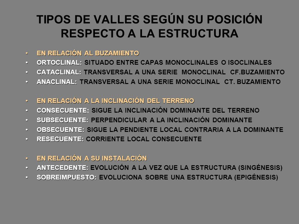 TIPOS DE VALLES SEGÚN SU POSICIÓN RESPECTO A LA ESTRUCTURA
