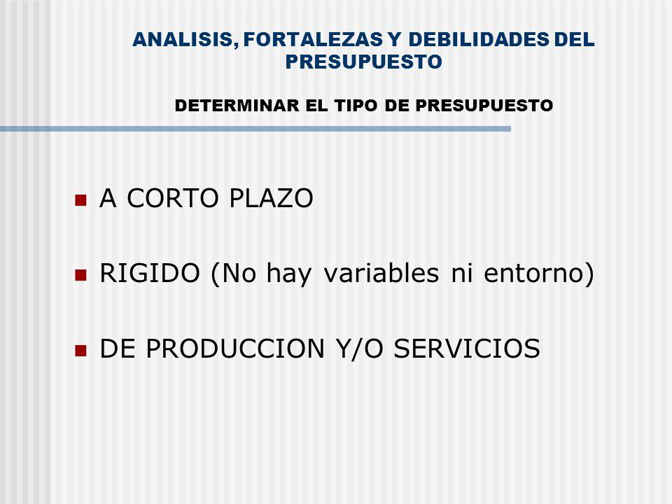RIGIDO (No hay variables ni entorno) DE PRODUCCION Y/O SERVICIOS
