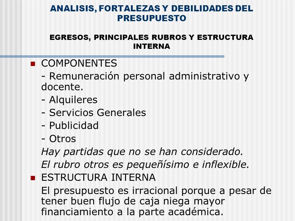 - Remuneración personal administrativo y docente. - Alquileres