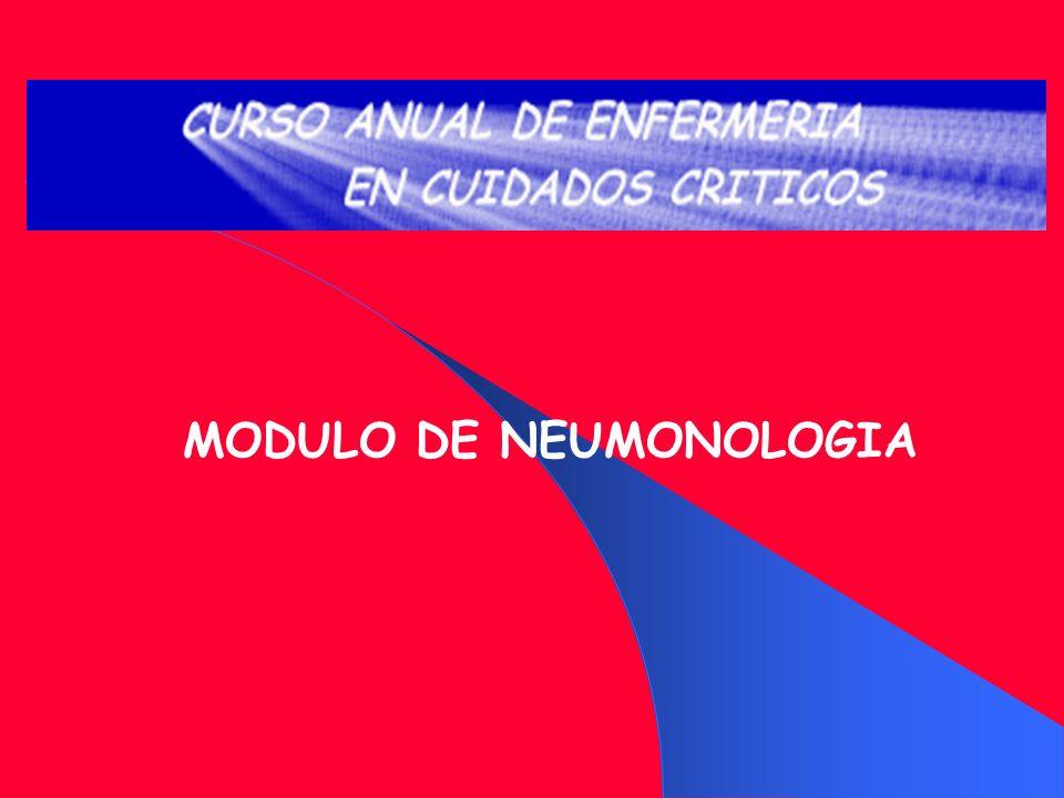 MODULO DE NEUMONOLOGIA
