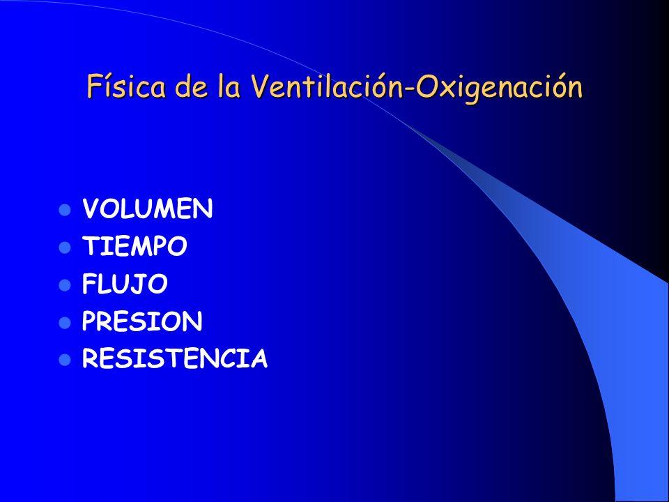 Física de la Ventilación-Oxigenación
