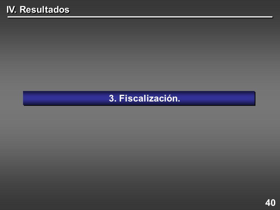 IV. Resultados 3. Fiscalización. 40