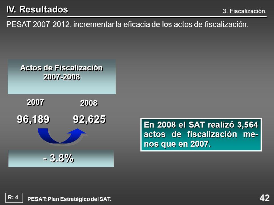 Actos de Fiscalización 2007-2008