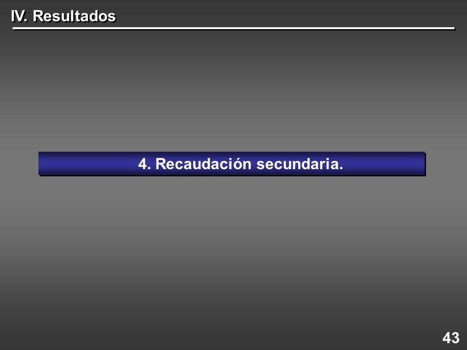 4. Recaudación secundaria.