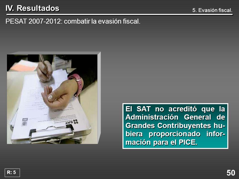 IV. Resultados 5. Evasión fiscal. PESAT 2007-2012: combatir la evasión fiscal.