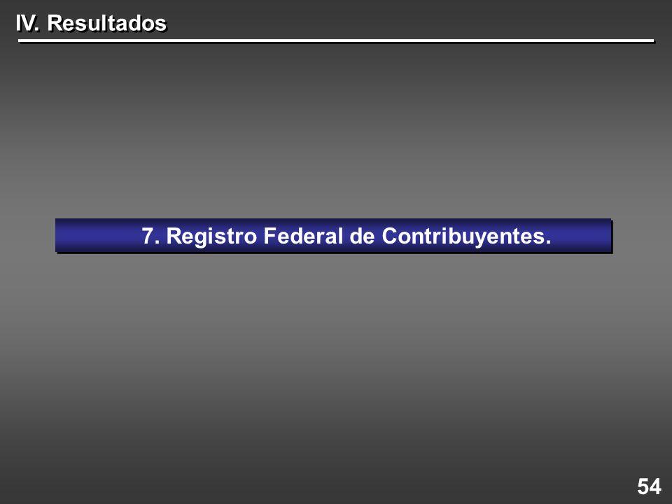 7. Registro Federal de Contribuyentes.