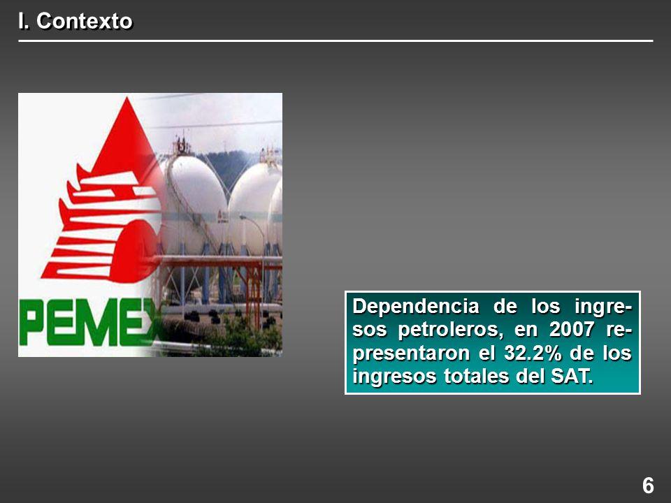 I. Contexto Dependencia de los ingre-sos petroleros, en 2007 re-presentaron el 32.2% de los ingresos totales del SAT.