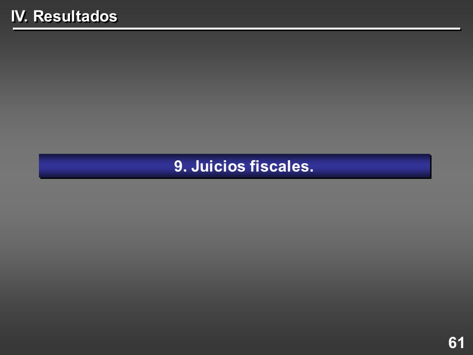 IV. Resultados 9. Juicios fiscales. 61