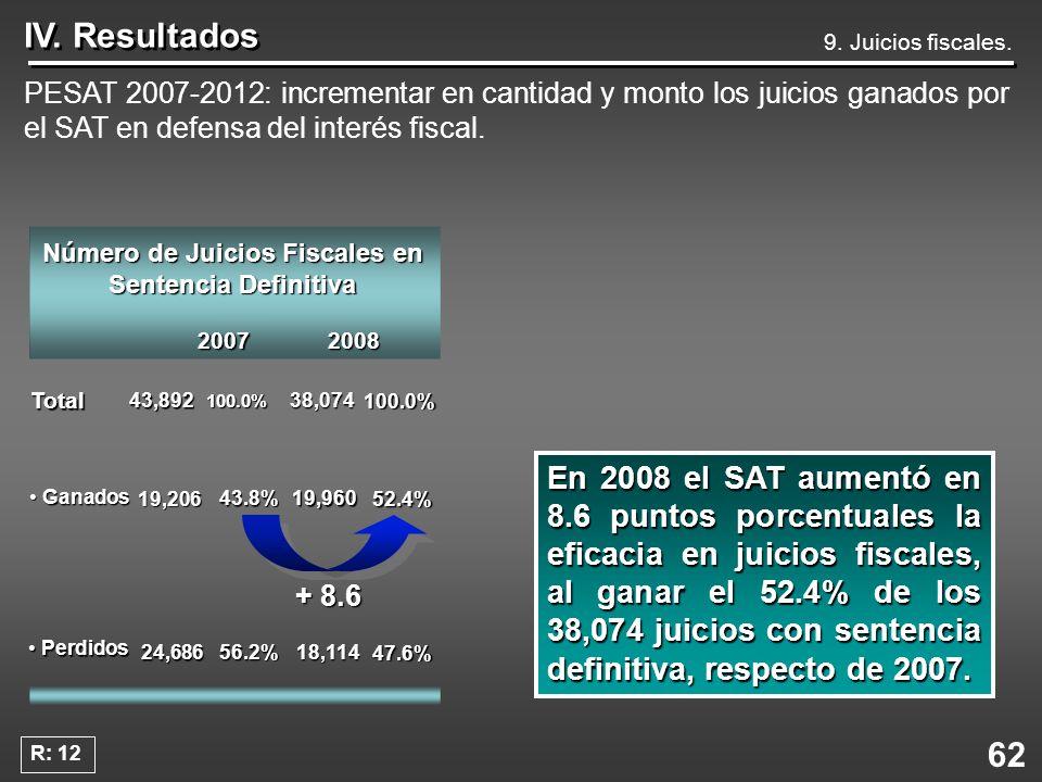 Número de Juicios Fiscales en Sentencia Definitiva
