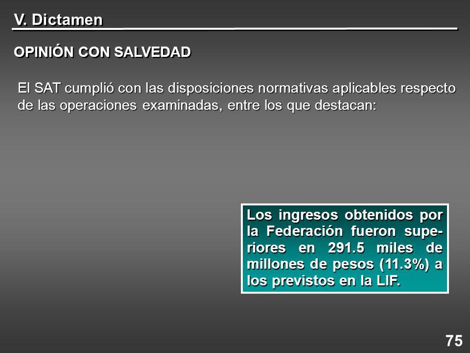 V. Dictamen 75 OPINIÓN CON SALVEDAD