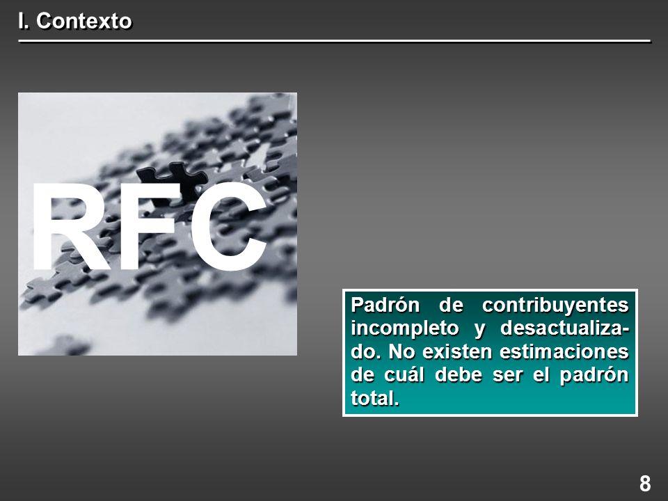 I. Contexto RFC. Padrón de contribuyentes incompleto y desactualiza-do. No existen estimaciones de cuál debe ser el padrón total.