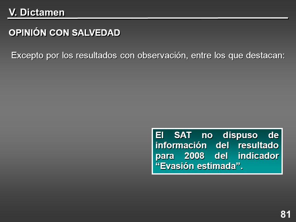 V. Dictamen 81 OPINIÓN CON SALVEDAD