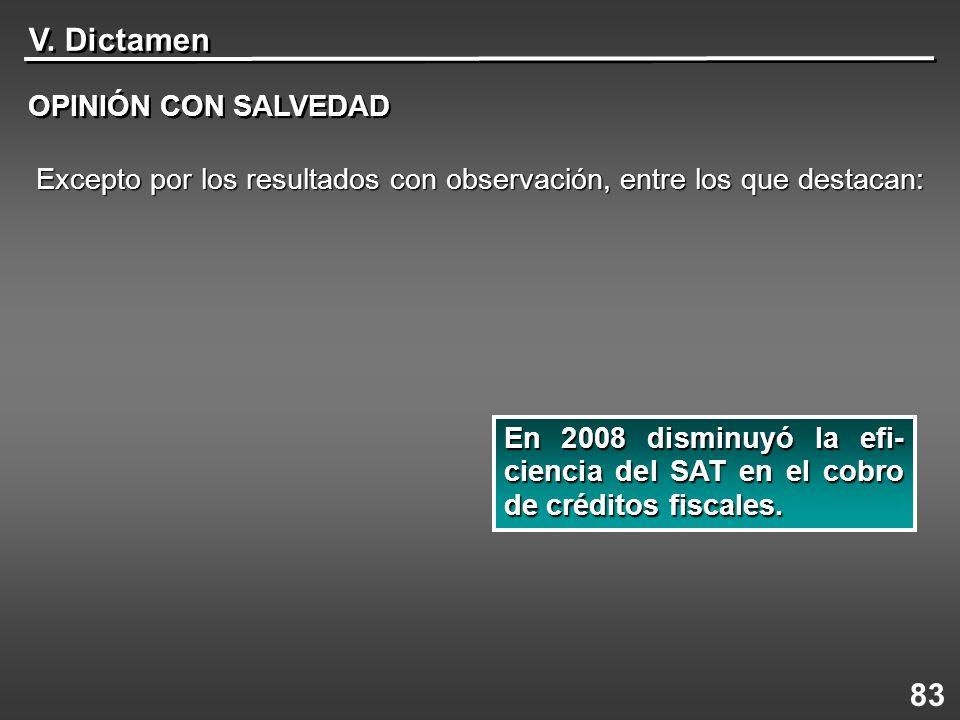 V. Dictamen 83 OPINIÓN CON SALVEDAD