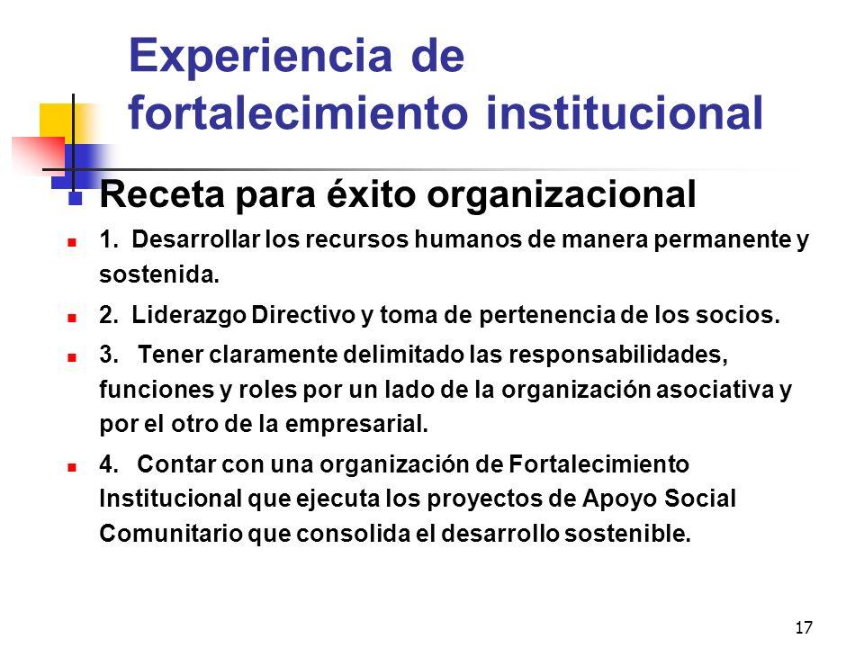 Experiencia de fortalecimiento institucional