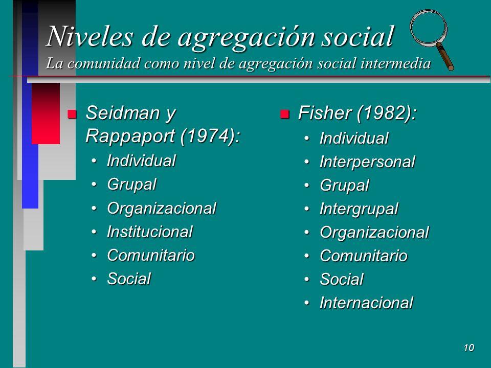 Niveles de agregación social La comunidad como nivel de agregación social intermedia