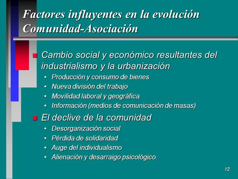 Factores influyentes en la evolución Comunidad-Asociación