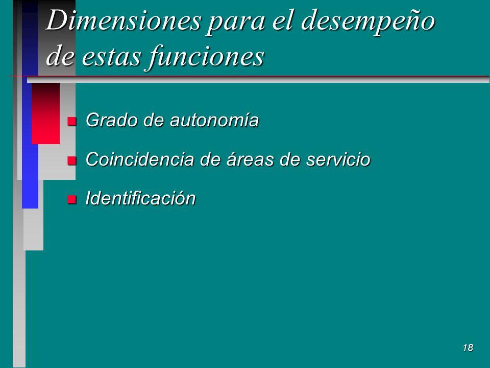 Dimensiones para el desempeño de estas funciones