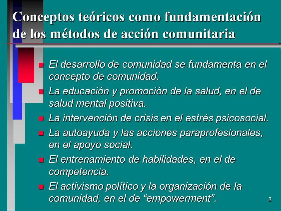 Conceptos teóricos como fundamentación de los métodos de acción comunitaria