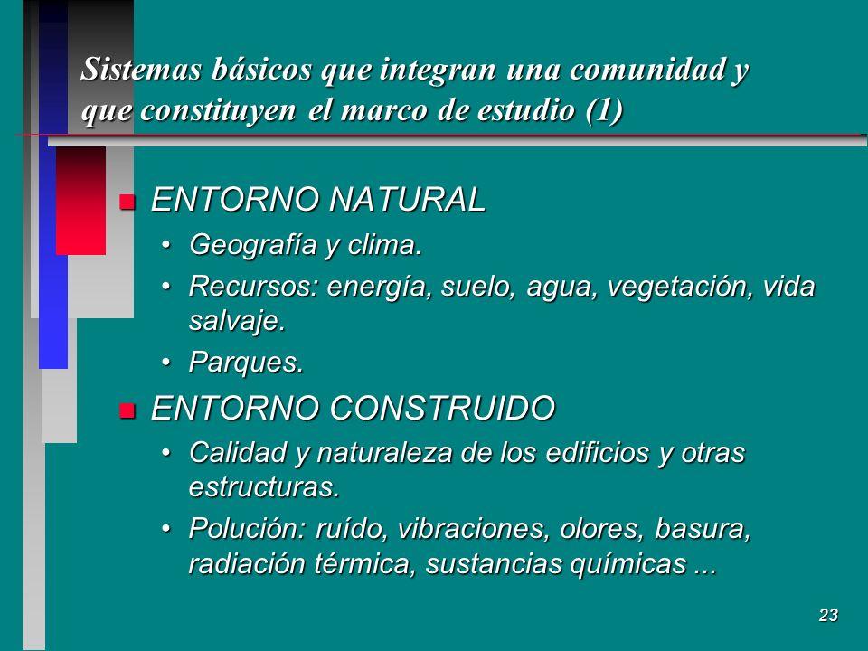 Sistemas básicos que integran una comunidad y que constituyen el marco de estudio (1)