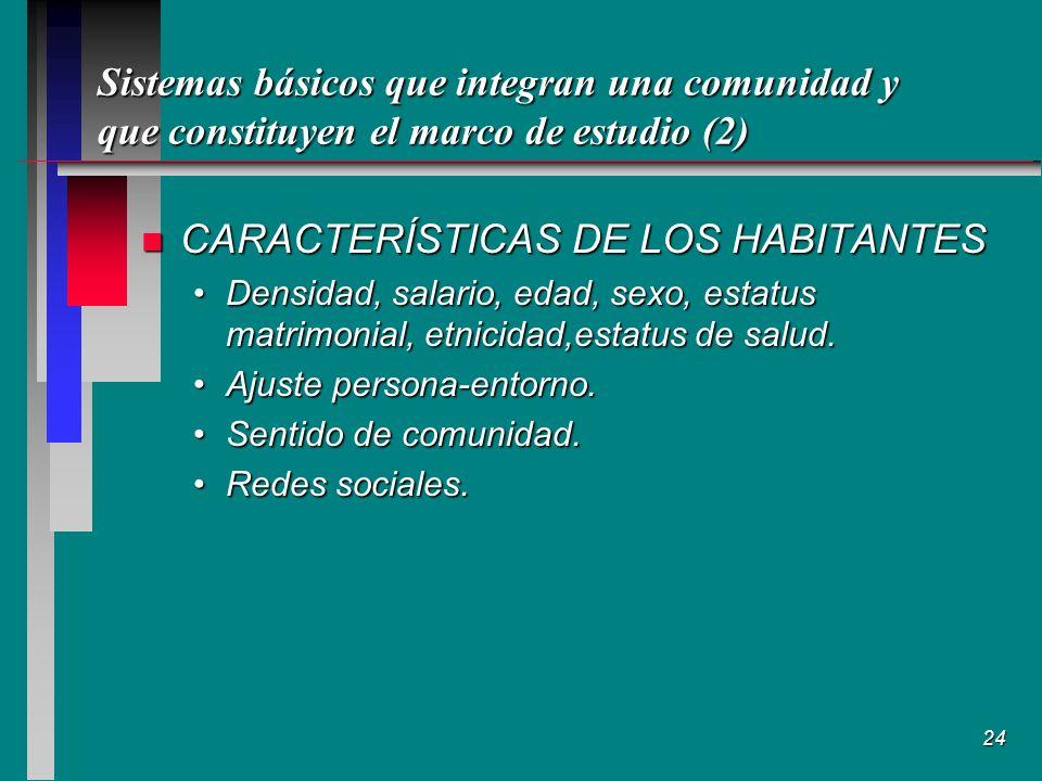 CARACTERÍSTICAS DE LOS HABITANTES
