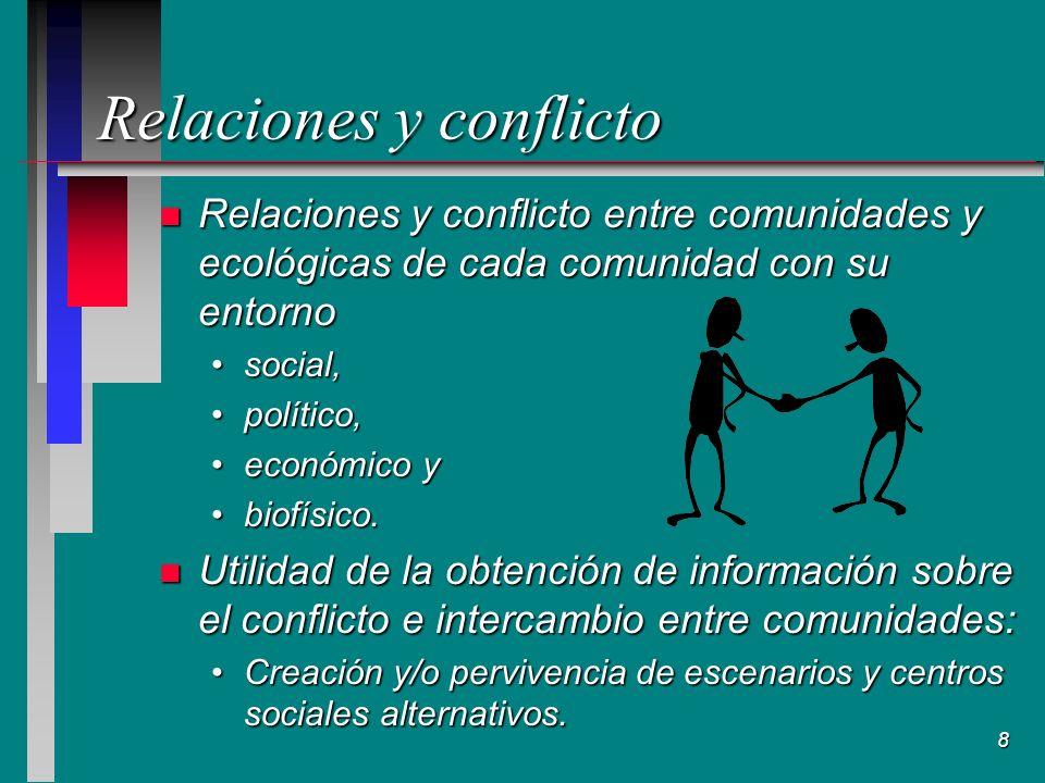 Relaciones y conflicto