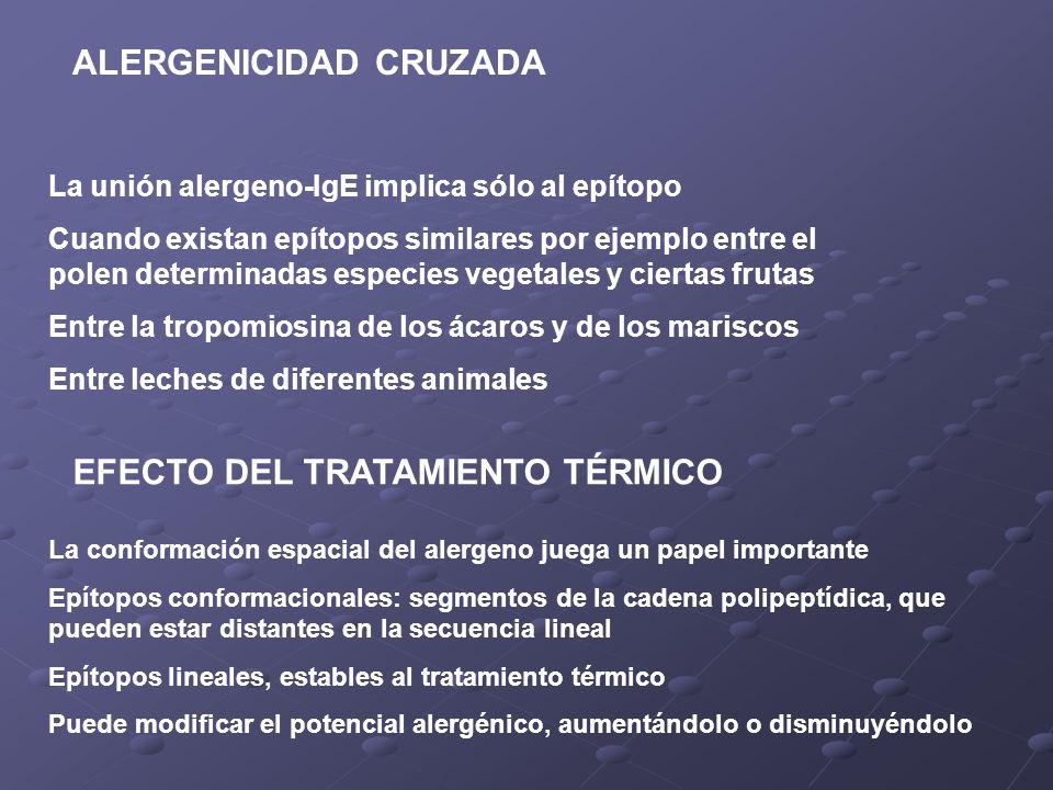 ALERGENICIDAD CRUZADA