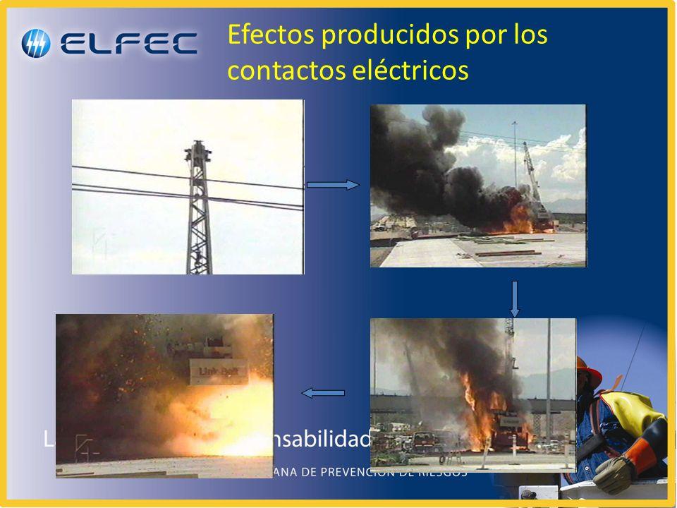 Efectos producidos por los contactos eléctricos