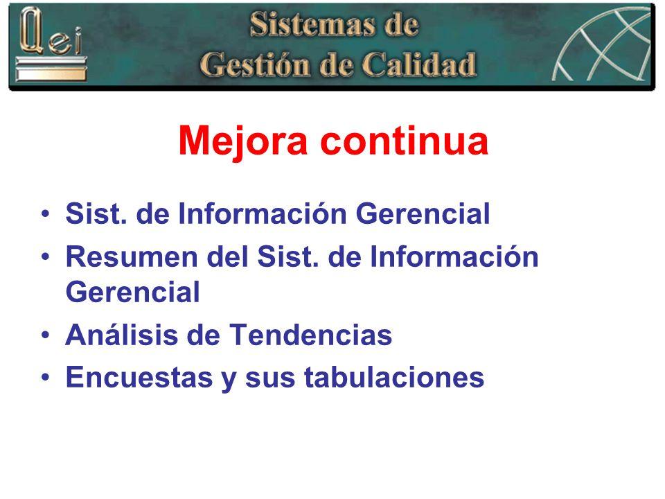 Mejora continua Sist. de Información Gerencial