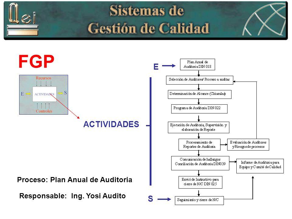 Proceso: Plan Anual de Auditoria Responsable: Ing. Yosi Audito