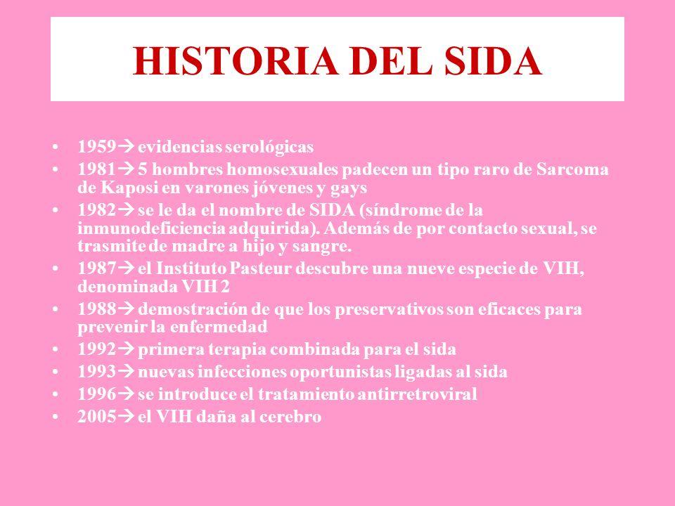 HISTORIA DEL SIDA 1959 evidencias serológicas