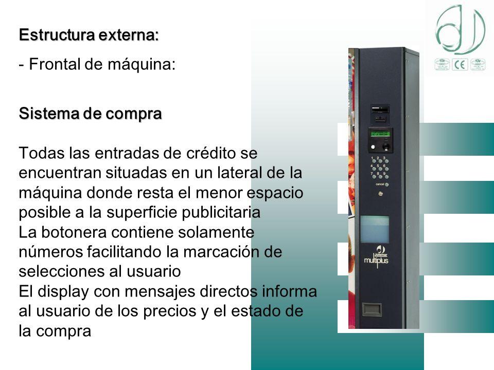 Estructura externa: Frontal de máquina: Sistema de compra.