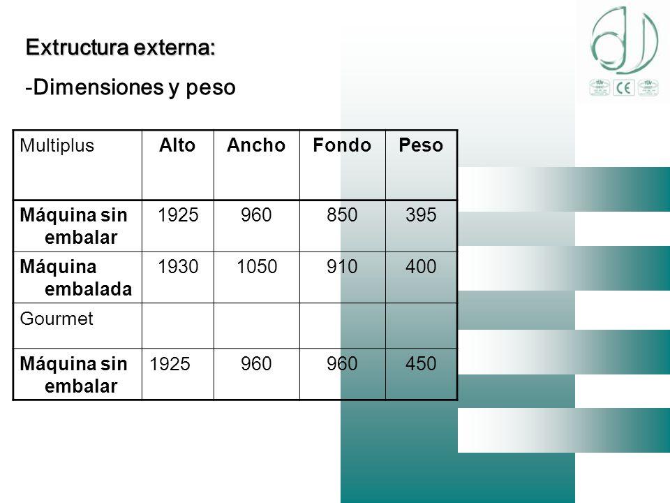 Extructura externa: Dimensiones y peso Multiplus Alto Ancho Fondo Peso