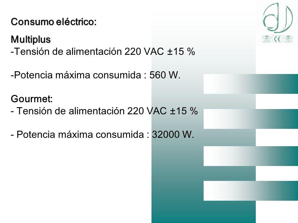 Consumo eléctrico: Multiplus. Tensión de alimentación 220 VAC ±15 % Potencia máxima consumida : 560 W.