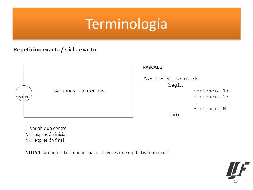 Terminología Repetición exacta / Ciclo exacto {Acciones ó sentencias}