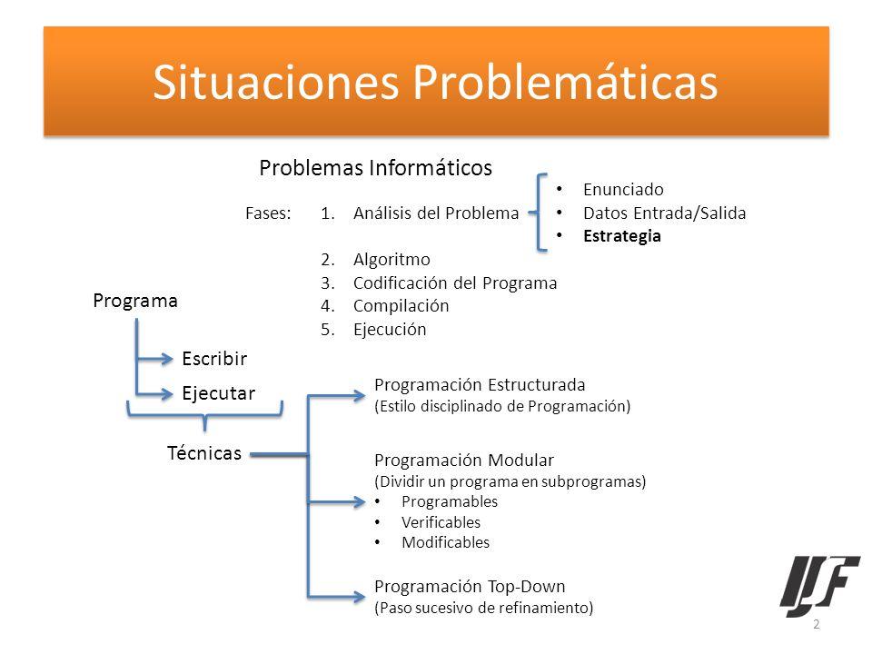Situaciones Problemáticas