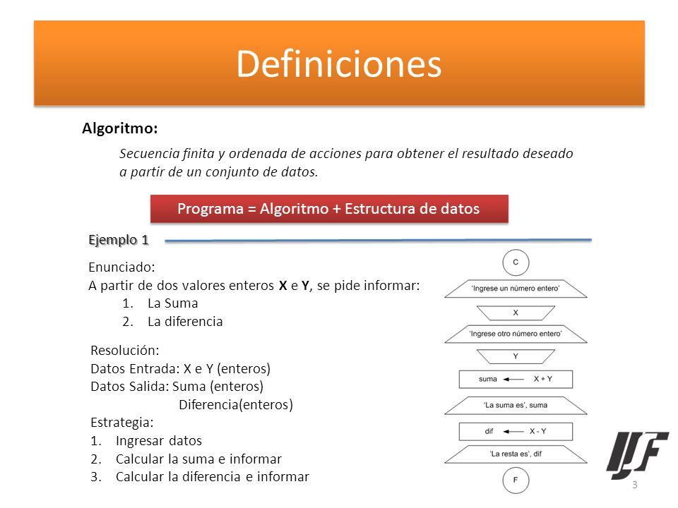 Programa = Algoritmo + Estructura de datos