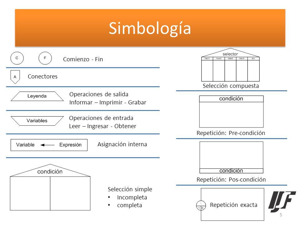 Simbología Comienzo - Fin Conectores Selección compuesta